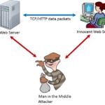 как обеспечить безопасность своей информации